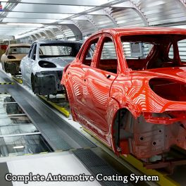 Automotive Painting  Coating Systems